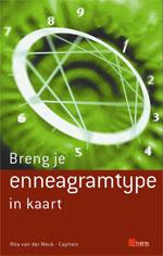 breng-je-enneagram-in-kaart